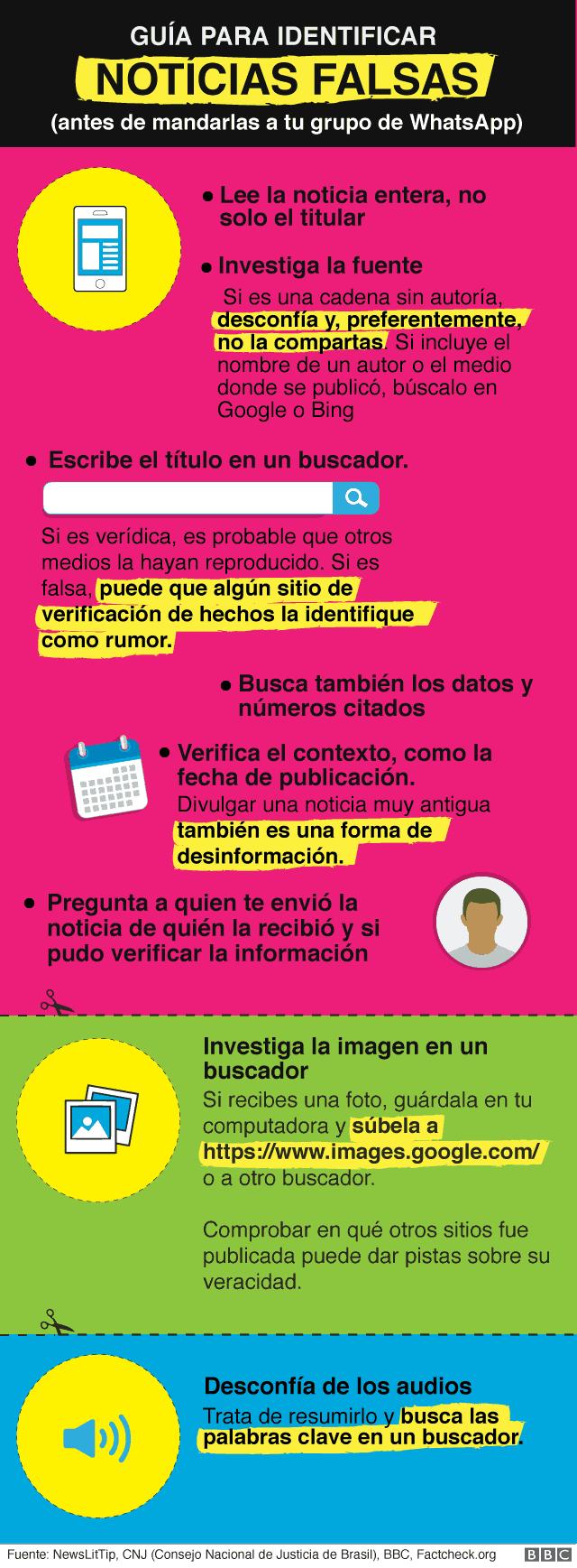 Guía para identificar noticias falsas