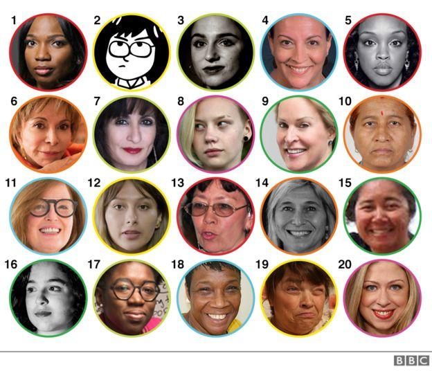1 al 20 en la lista de 100 Mujeres
