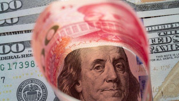 USD/Yuan