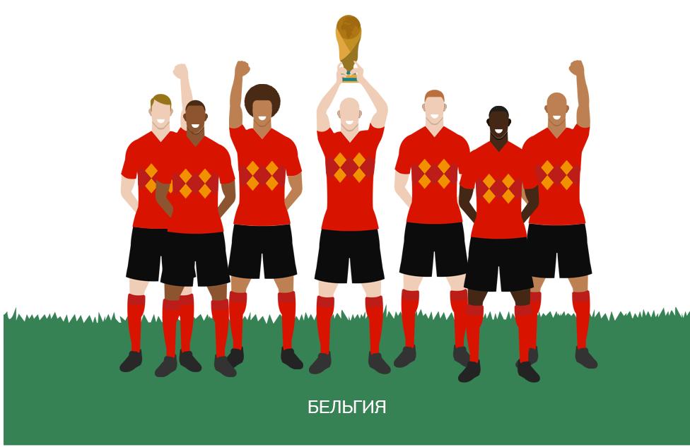 Победитель - Бельгия