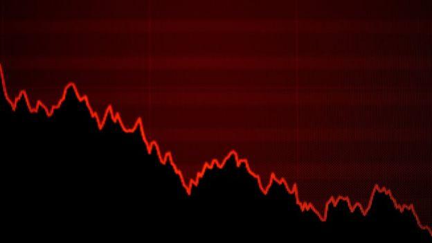 Mercados de EE.UU. sufren fuerte caída entre temores de recesión