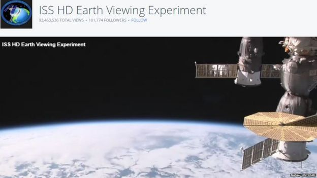You are not watching a live feed from space - BBC News