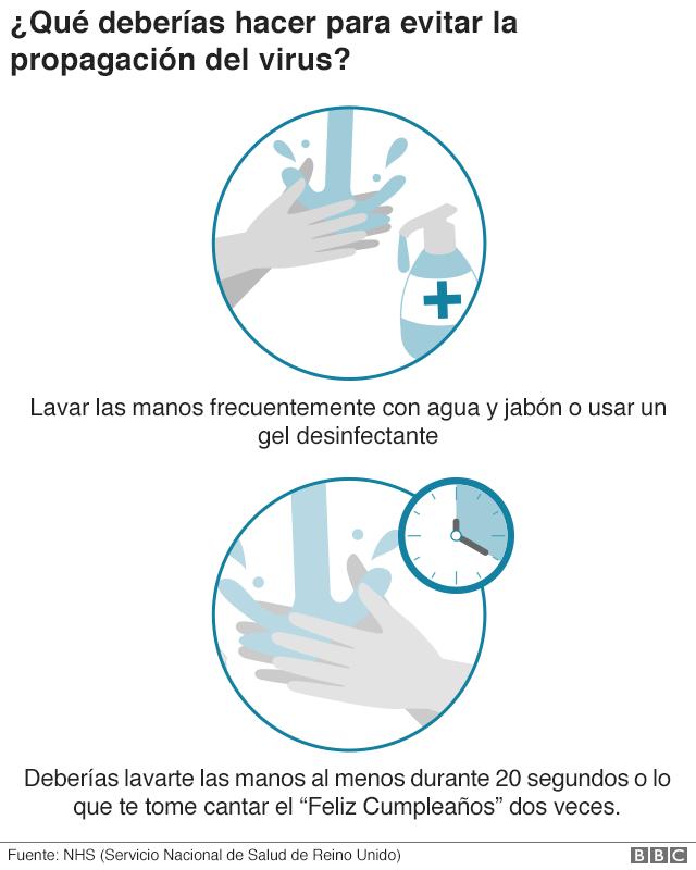 Ilustración de cómo lavarse las manos