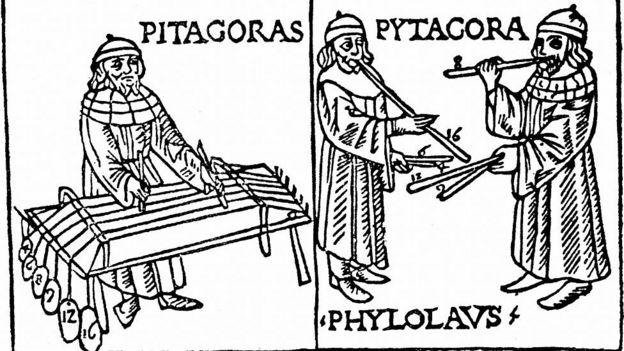 Pitágoras (c 560-c 480 a.C.) demostrando la relación matemática en la música