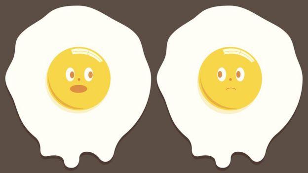 Ilustración de dos huevos fritos con su yema y su clara.