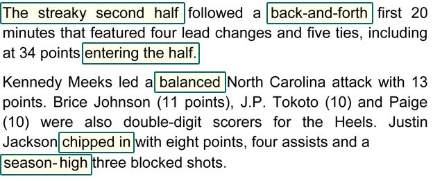 The streaky second half followed a back-and-forth first 20 minutes that featured four lead changes and five ties, including at 34 points entering the half. Kennedy Meeks led a balanced North Carolina attack with 13 points. Brice Johnson (11 points), J.P. Tokoto (10) and Paige (10) were also double-digit scorers for the Heels. Justin Jackson chipped in with eight points, four assists and a season-high three blocked shots.