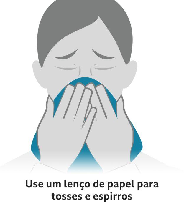 Gráfico mostra que é preciso usar um lenço de papel para tosses e espirros