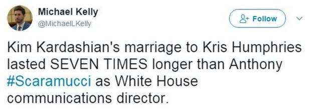 Tweet from user MichaelLKelly reads: Kim Kardashian's marriage to Kris Humphries lasted SEVEN TIMES longer than Anthony #Scaramucci as White House communications director.