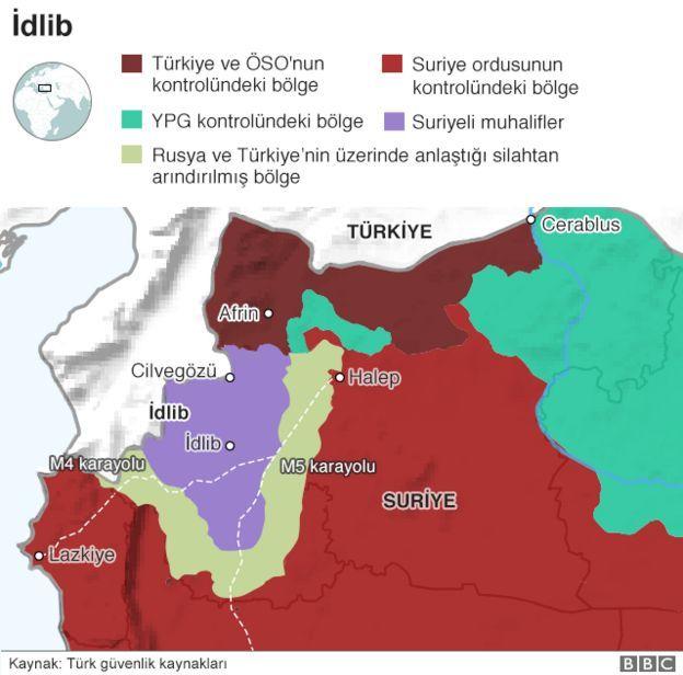 Eylül 2018 Suriye