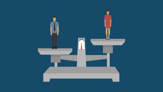 gender gap illustration