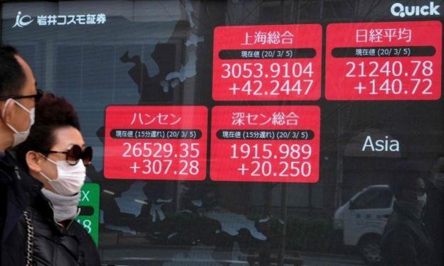 Tokyo'da Nikkei endeksindeki düşüşü gözlemleyen maskeli Japonlar