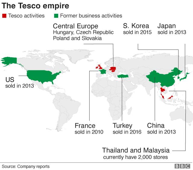 Tesco's international operations