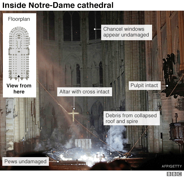 A picture from inside the cathedral after the fire