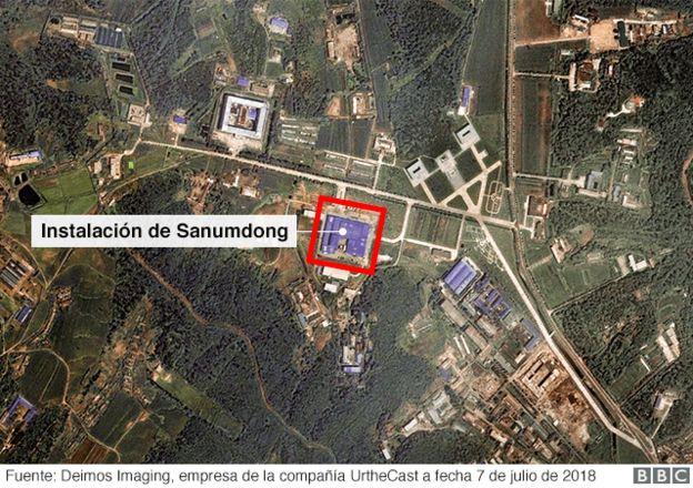 Gráfico de la instalación de Sanumdong.