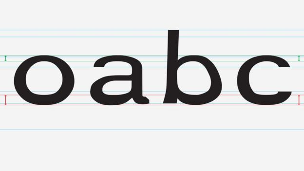 """Las letras """"o"""", """"a"""", """"b"""" y """"c"""" con la fuente diseñada por Boer."""