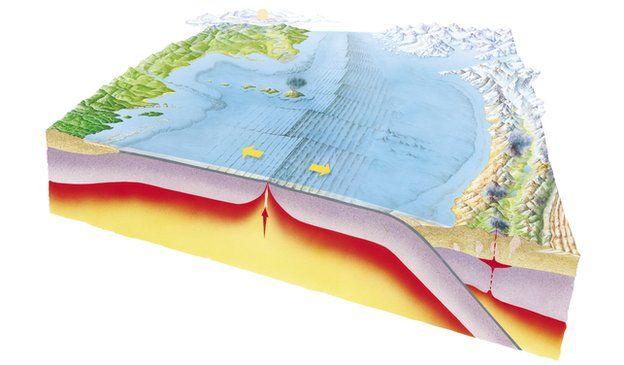 Plate tectonics schematic