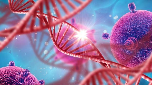 Ilustración de secuencia del ADN
