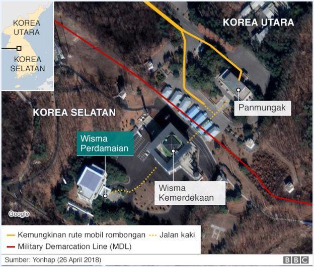 Peta kunjungan Kim Korut Korsel