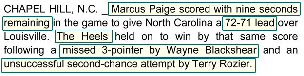 CHAPEL HILL, N.C. _ Marcus Paige scored with nine seconds remaining in the game to give North Carolina a 72-71 lead over Louisville. The Heels held on to win by that same score following a missed 3-pointer by Wayne Blackshear and an unsuccessful second-chance attempt by Terry Rozier.