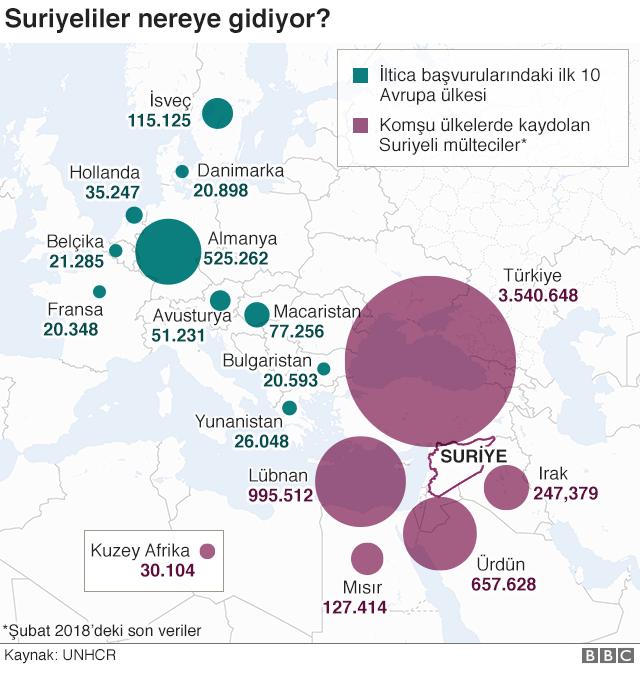 Suriyeli göçmeler
