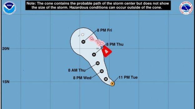 Forecast of Hurricane Lane