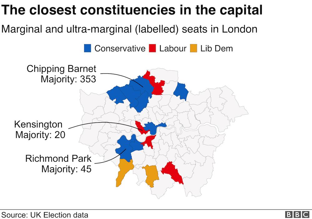 London marginal seats map