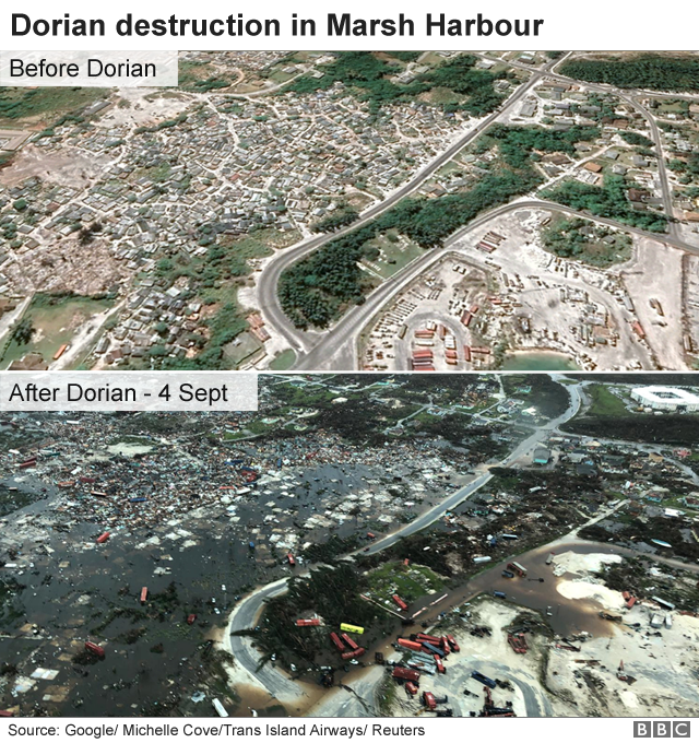 A before and after image showing destruction in the Marsh Harbour