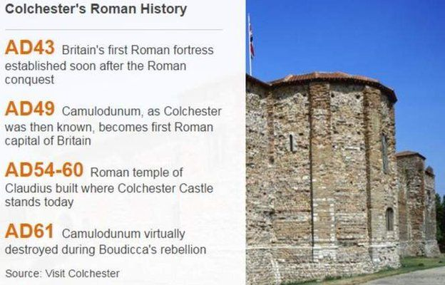 Roman Colchester facts