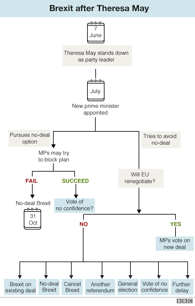 _107234475_brexit_flowchart_next_steps_4june_v2_640-nc.png