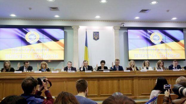 Попрердніх членів ЦВК призначили 20 вересня 2018 року, а звільнили на початку вересня 2019