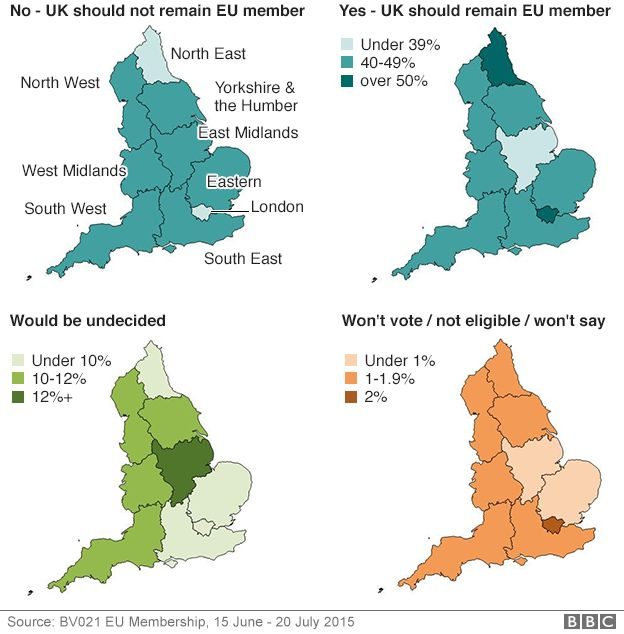 FSB members across the English regions were asked: Imagine that the referendum on whether the UK should remain a member of the EU was held today. Based upon the information you know today, how would you vote?