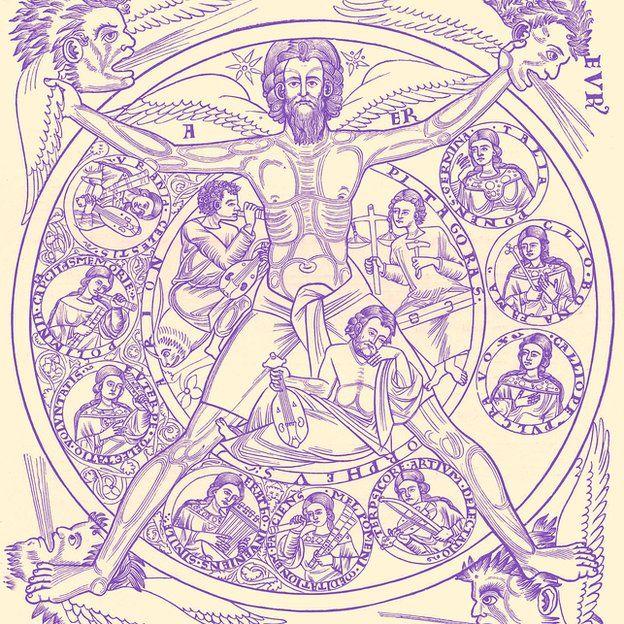 Poesía y música: Las nueve musas inspiran a Arión, Orfeo y Pitágoras, con la ayuda de la fuente de toda armonía. Una miniatura de 'Liber Pontificalis', manuscrito del siglo XIII