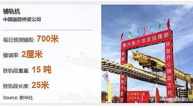 中國,鐵路,一帶一路,經濟