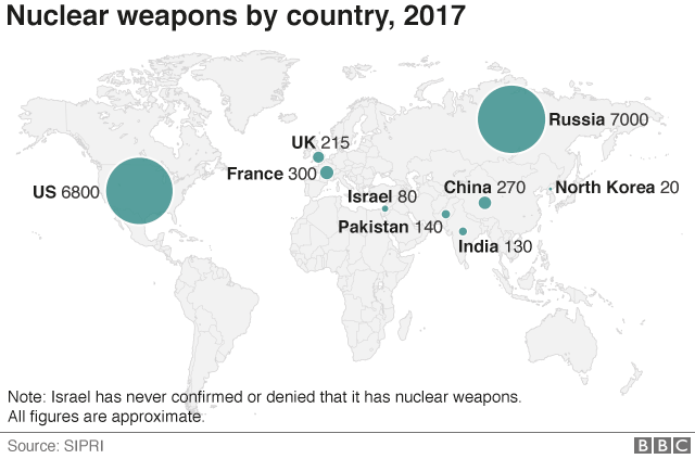 A map showing the nuclear armed states and how many weapons each country is estimated to own.