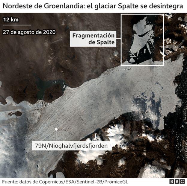 Glacier 79N