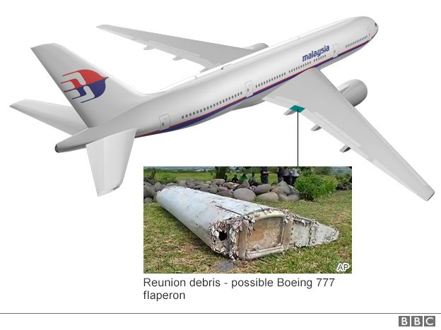 Aircraft graphic