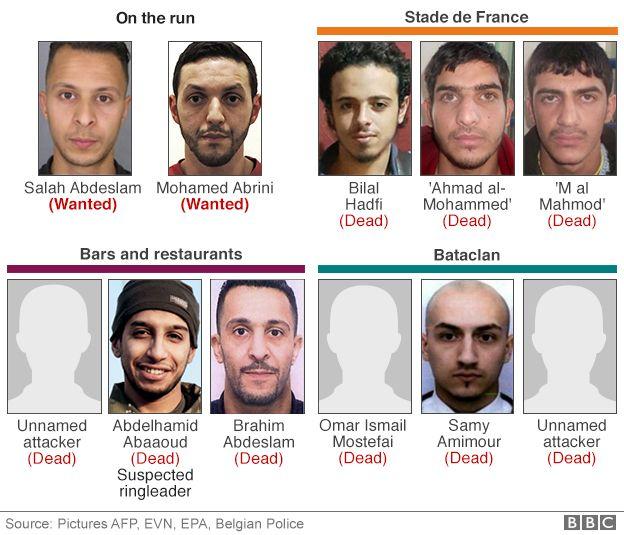 Paris attackers graphic