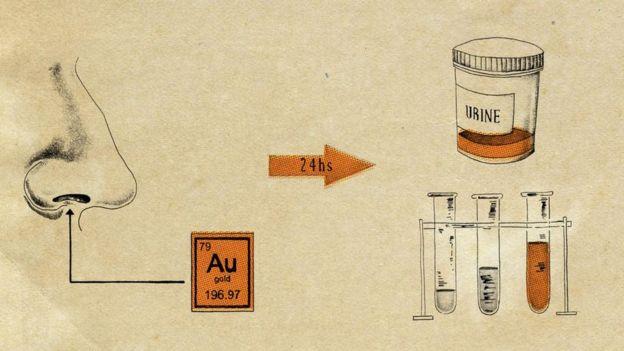 nanopartikel, polusi udara, karbon monoksida, PM2,5