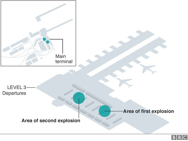 Map of Brussels airport, showing where the blasts occurred in the main terminal