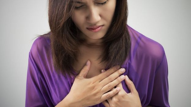 Chest pain in a woman