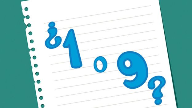 6 ÷ 2(1+2): Por qué la solución a esta sencilla ecuación es tan problemática _108145895_1-o-9