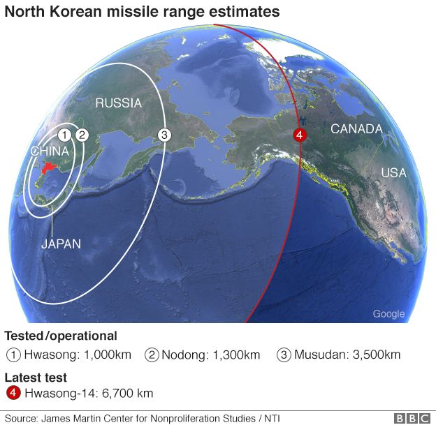 Map showing estimates of North Korean missile ranges