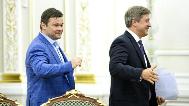 Богдан та Данилюк