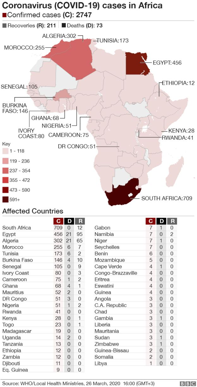 Map of African coronavirus cases