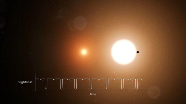 ناسا، سیارہ، خلائی دوربین،