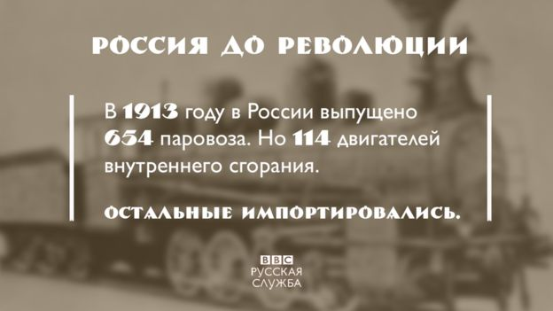 Россия 1917-го года в цифрах