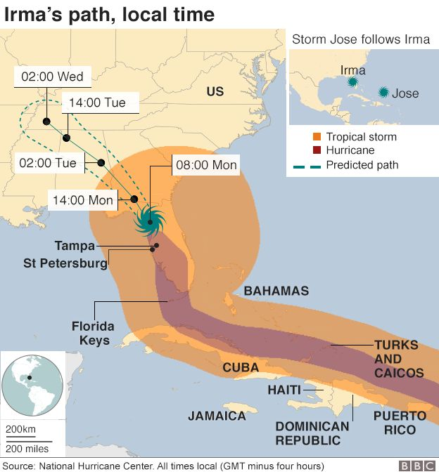 A map showing the projected path of Hurricane Irma.
