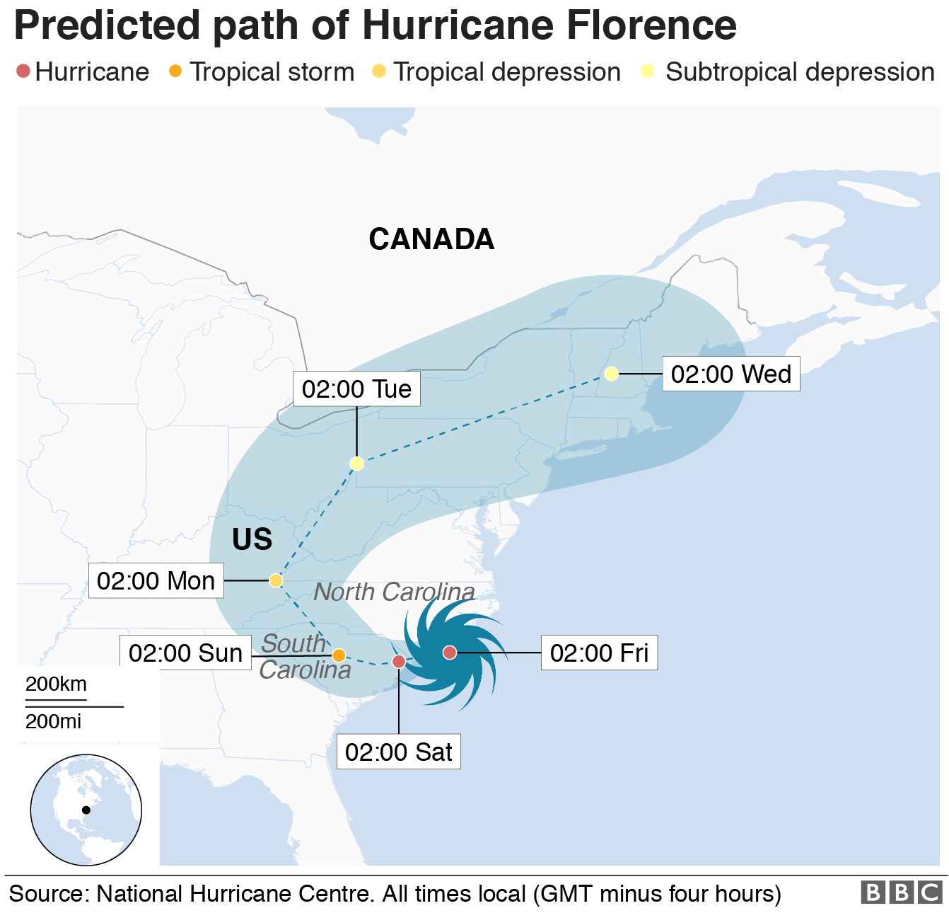 Map showing the path of Hurricane Florence (09:20 GMT Friday)
