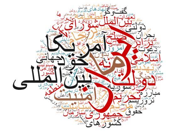 الكلمات الأكثر شمولية تستخدم في خطابات حسن روحاني