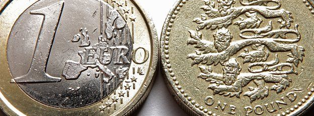 Euro and pound coins